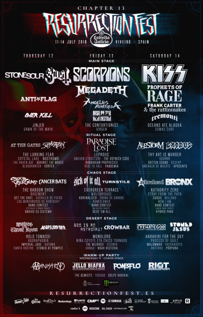 Resurrection Fest 2018